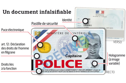 Carte de police electronique